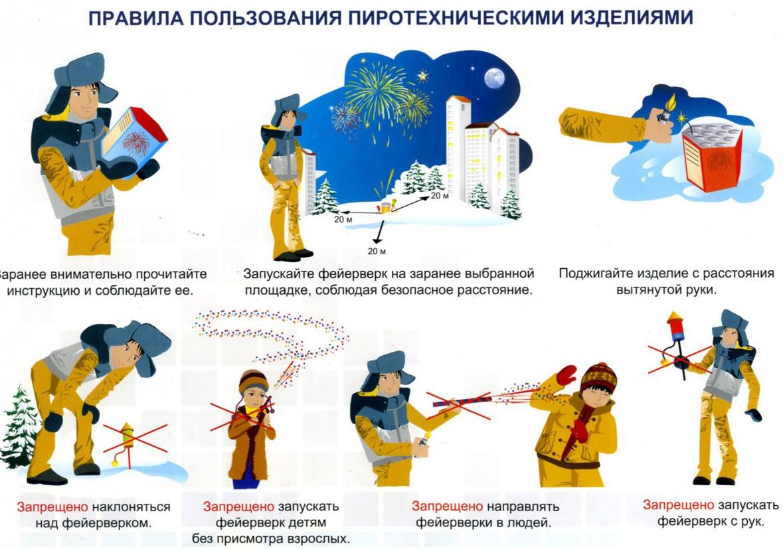 pirotekhnika_i_bezopasnost-e1450960563954